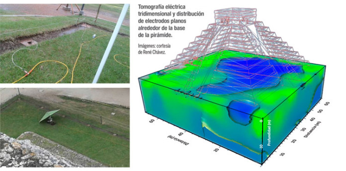 Electric Tridimensional Tomography and electrode distribution around the pyramid (Image: SIPSE/ http://www.theyucatantimes.com)